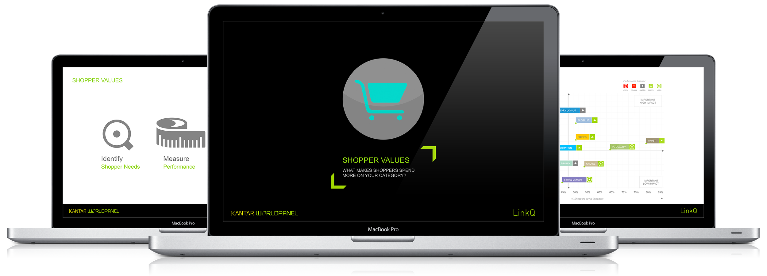 KWP-Shopper-Values-Laptop-Triple